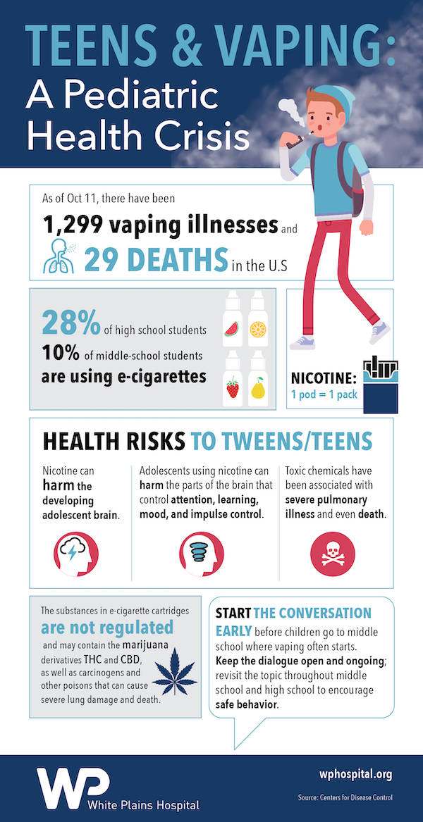 VapingInfographic